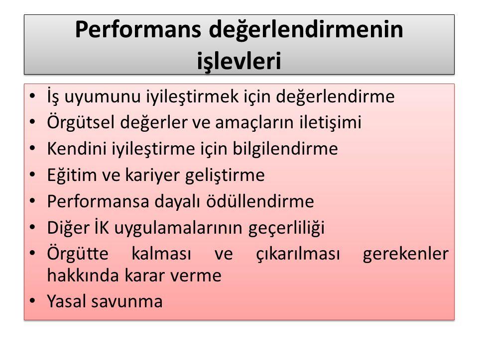 Performans değerlendirmenin kullanım alanları 1.insan kaynakları planlaması 2.