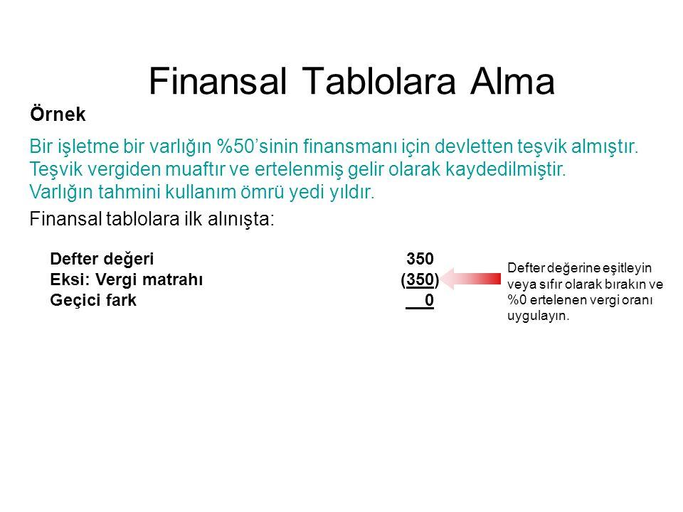 Örnek Bir işletme bir varlığın %50'sinin finansmanı için devletten teşvik almıştır. Teşvik vergiden muaftır ve ertelenmiş gelir olarak kaydedilmiştir.