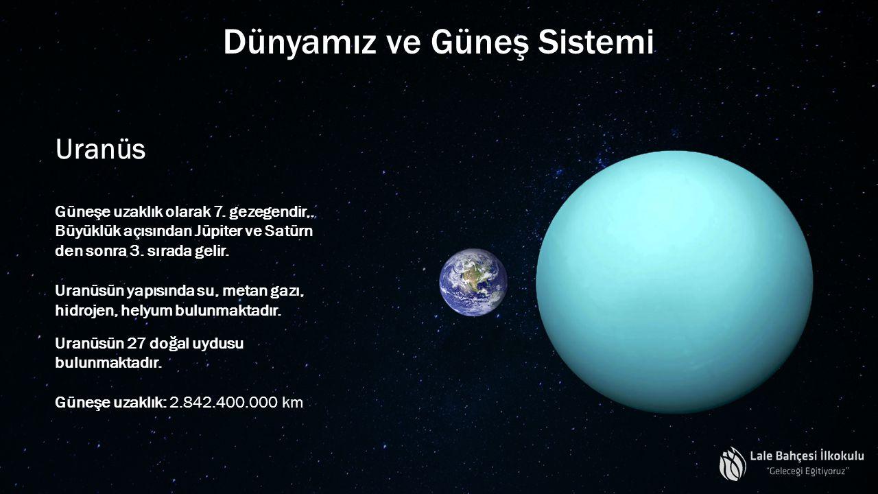 Dünyamız ve Güneş Sistemi Uranüs Güneşe uzaklık olarak 7. gezegendir,. Büyüklük açısından Jüpiter ve Satürn den sonra 3. sırada gelir. Uranüsün yapısı