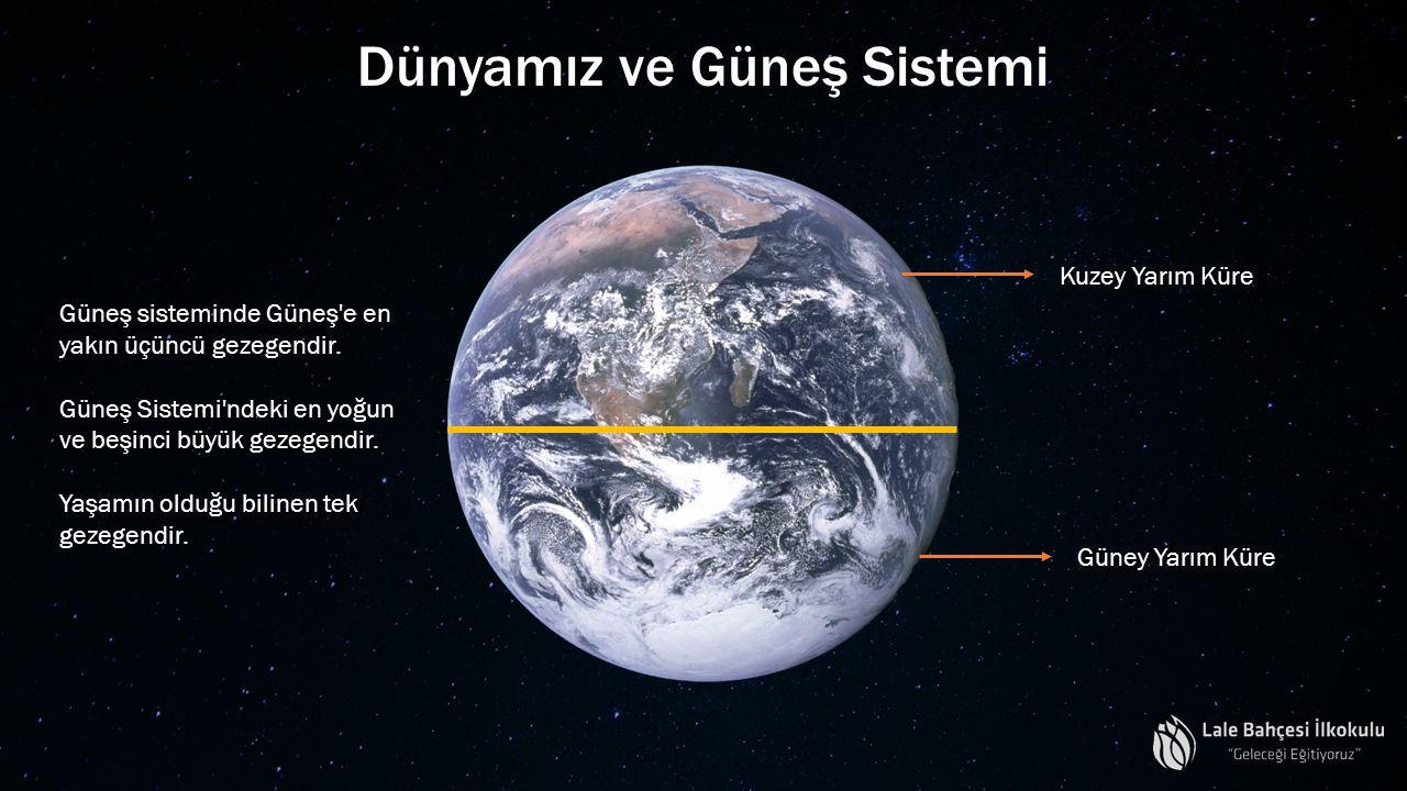 Dünyamız ve Güneş Sistemi Kuzey Yarım Küre Güney Yarım Küre Güneş sisteminde Güneş'e en yakın üçüncü gezegendir. Güneş Sistemi'ndeki en yoğun ve beşin