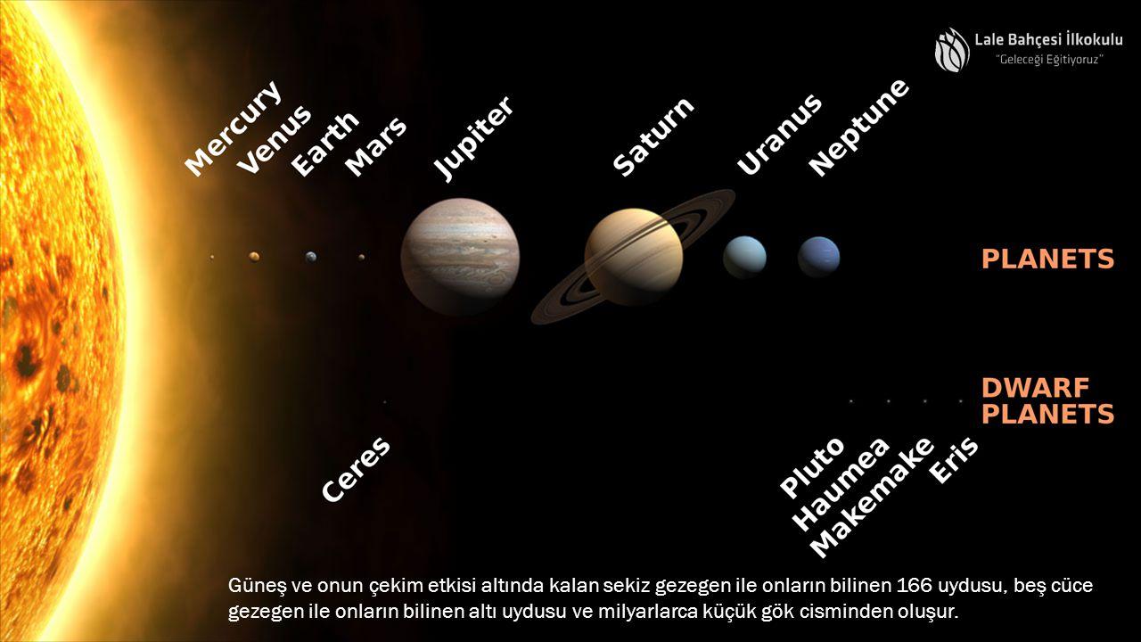 Güneş ve onun çekim etkisi altında kalan sekiz gezegen ile onların bilinen 166 uydusu, beş cüce gezegen ile onların bilinen altı uydusu ve milyarlarca