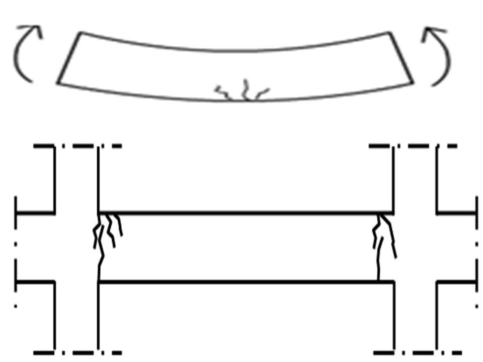 Kolon-kiriş birleşim bölgesinde etriye yetersizliğinden kaynaklanan mafsallaşma ve kirişte oluşan eğilme çatlağı görülmektedir.