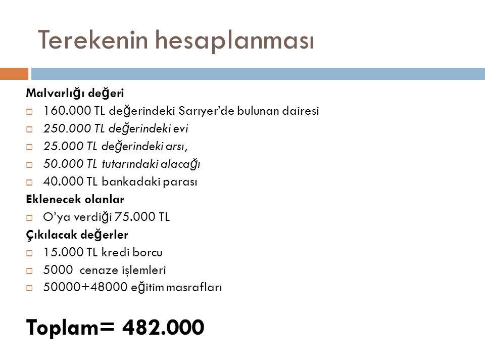 Terekenin hesaplanması Malvarlı ğ ı de ğ eri  160.000 TL de ğ erindeki Sarıyer'de bulunan dairesi  250.000 TL de ğ erindeki evi  25.000 TL de ğ eri