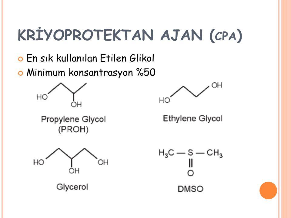 KRİYOPROTEKTAN AJAN ( CPA ) En sık kullanılan Etilen Glikol Minimum konsantrasyon %50