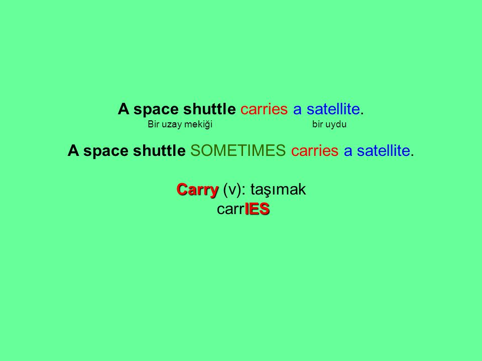 A space shuttle carries a satellite. Bir uzay mekiği bir uydu A space shuttle SOMETIMES carries a satellite. Carry Carry (v): taşımak IES carrIES