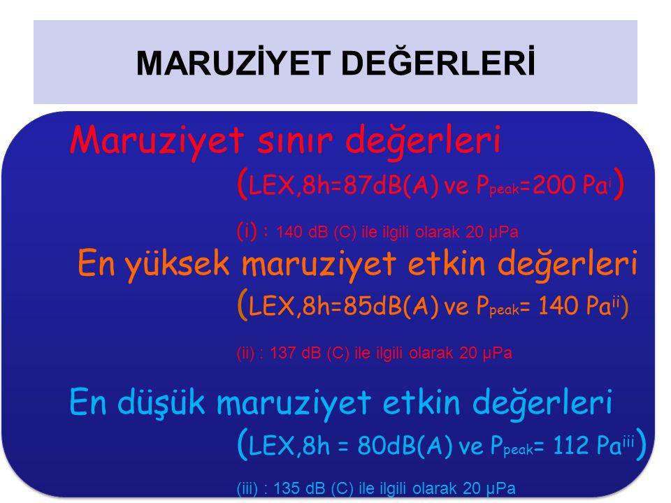 6 MARUZİYET DEĞERLERİ Maruziyet sınır değerleri ( LEX,8h=87dB(A) ve P peak =200 Pa i ) (i) : 140 dB (C) ile ilgili olarak 20 µPa En yüksek maruziyet etkin değerleri ( LEX,8h=85dB(A) ve P peak = 140 Pa ii ) (ii) : 137 dB (C) ile ilgili olarak 20 µPa En düşük maruziyet etkin değerleri ( LEX,8h = 80dB(A) ve P peak = 112 Pa iii ) (iii) : 135 dB (C) ile ilgili olarak 20 µPa