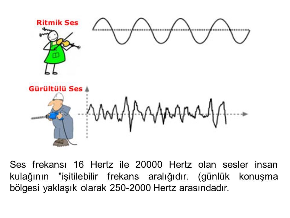 6 MARUZİYET DEĞERLERİ Maruziyet sınır değerleri ( LEX,8h=87dB(A) ve P peak =200 Pa i ) (i) : 140 dB (C) ile ilgili olarak 20 µPa En yüksek maruziyet e