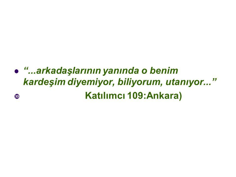 """""""...arkadaşlarının yanında o benim kardeşim diyemiyor, biliyorum, utanıyor...""""  Katılımcı 109:Ankara)"""