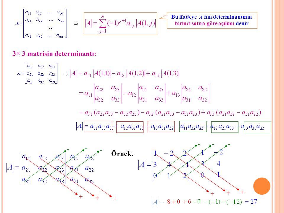 Bu ifadeye A nın determinantının birinci satıra göre açılımı denir 3× 3 matrisin determinantı: + + + - - - Örnek. + + + - --