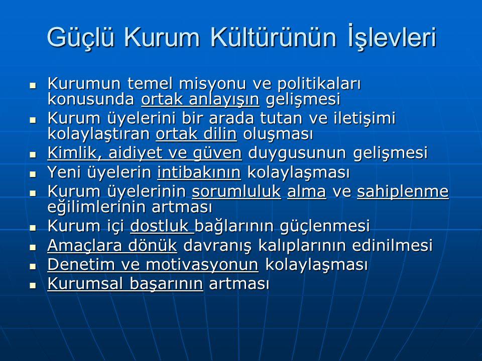 Güçlü Kurum Kültürünün İşlevleri Kurumun temel misyonu ve politikaları konusunda ortak anlayışın gelişmesi Kurumun temel misyonu ve politikaları konus