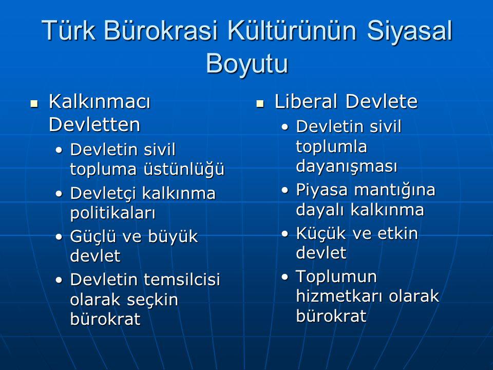 Türk Bürokrasi Kültürünün Siyasal Boyutu Kalkınmacı Devletten Kalkınmacı Devletten Devletin sivil topluma üstünlüğüDevletin sivil topluma üstünlüğü Devletçi kalkınma politikalarıDevletçi kalkınma politikaları Güçlü ve büyük devletGüçlü ve büyük devlet Devletin temsilcisi olarak seçkin bürokratDevletin temsilcisi olarak seçkin bürokrat Liberal Devlete Liberal Devlete Devletin sivil toplumla dayanışması Piyasa mantığına dayalı kalkınma Küçük ve etkin devlet Toplumun hizmetkarı olarak bürokrat