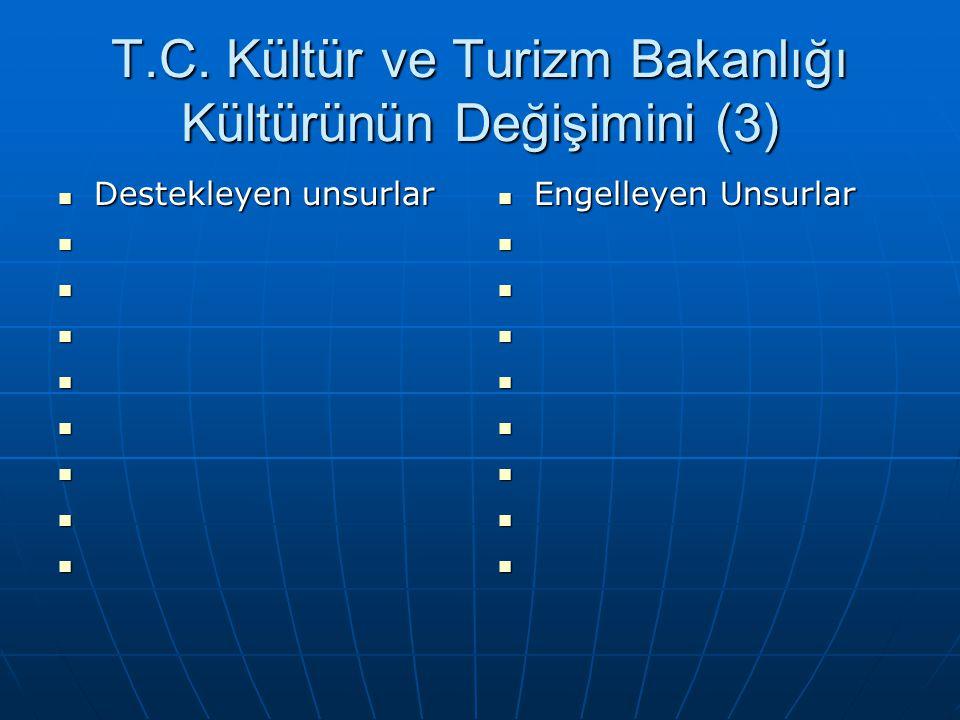 T.C. Kültür ve Turizm Bakanlığı Kültürünün Değişimini (3) Destekleyen unsurlar Destekleyen unsurlar Engelleyen Unsurlar Engelleyen Unsurlar