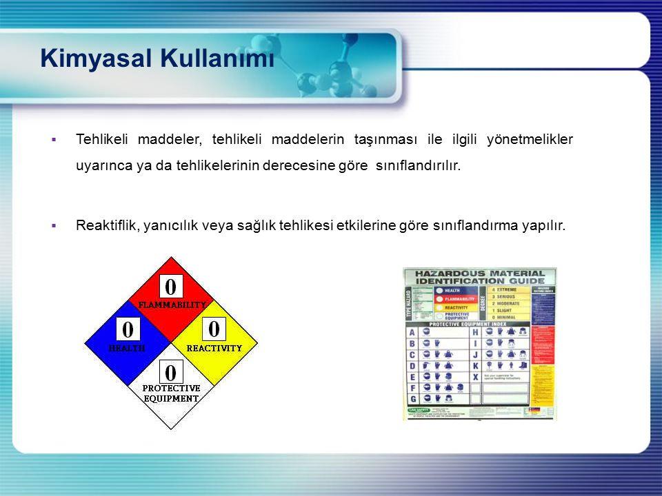  Tehlikeli maddeler, tehlikeli maddelerin taşınması ile ilgili yönetmelikler uyarınca ya da tehlikelerinin derecesine göre sınıflandırılır.  Reaktif