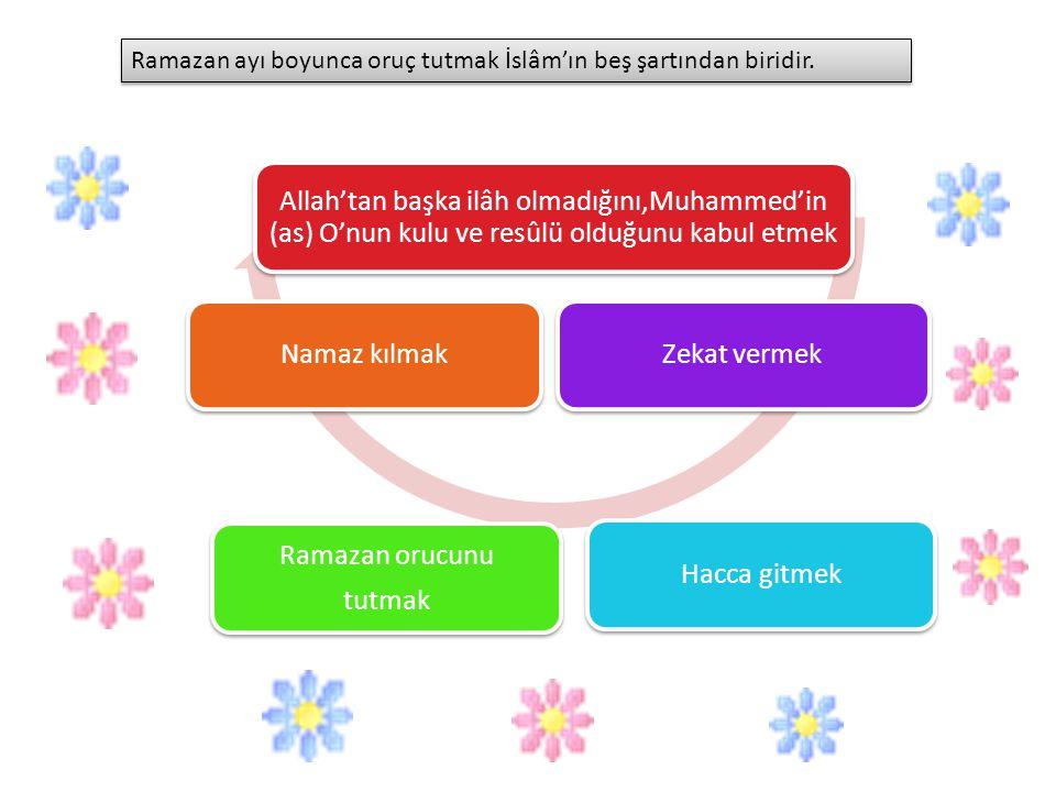Allah'tan başka ilâh olmadığını,Muhammed'in (as) O'nun kulu ve resûlü olduğunu kabul etmek Zekat vermekHacca gitmek Ramazan orucunu tutmak Namaz kılma