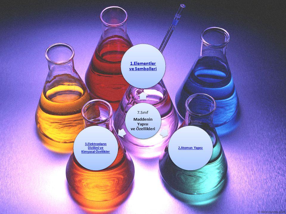 7.Sınıf Maddenin Yapısı ve Özellikleri 1.Elementler ve Sembolleri 3.Elektronların Dizilimi ve Kimyasal Özellikler 2.Atomun Yapısı