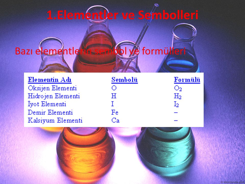 1.Elementler ve Sembolleri Bazı elementlerin sembol ve formülleri