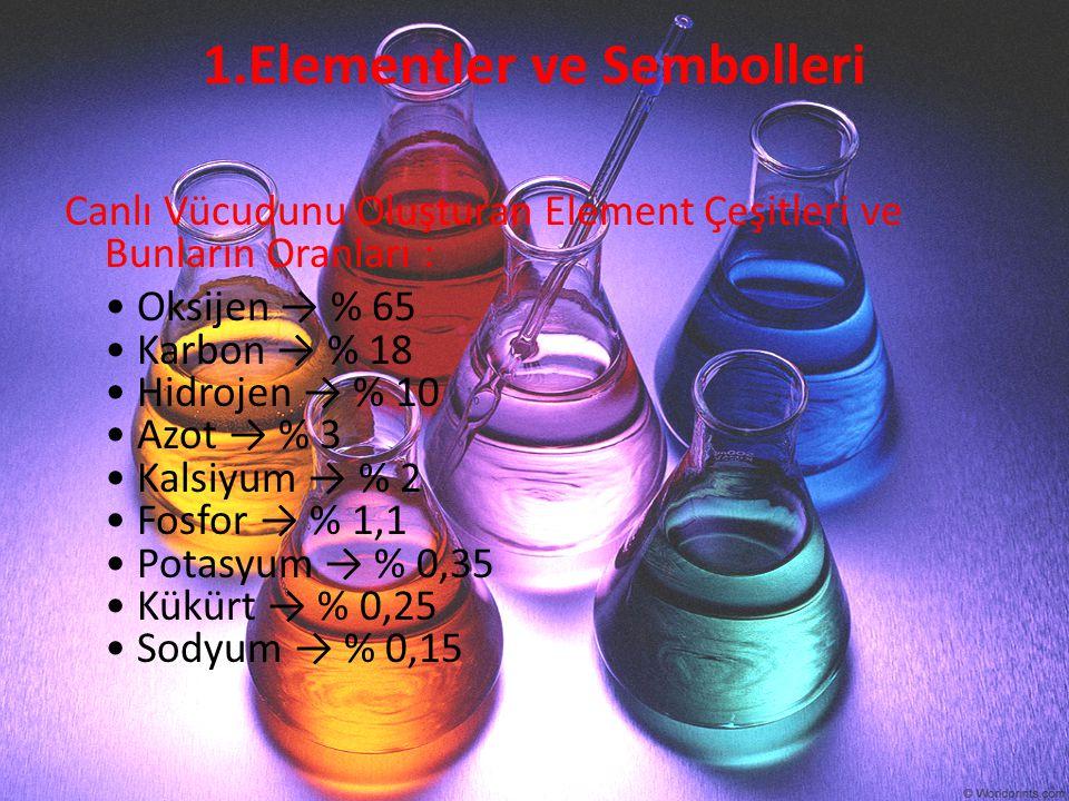 1.Elementler ve Sembolleri Canlı Vücudunu Oluşturan Element Çeşitleri ve Bunların Oranları : Oksijen → % 65 Karbon → % 18 Hidrojen → % 10 Azot → % 3 K