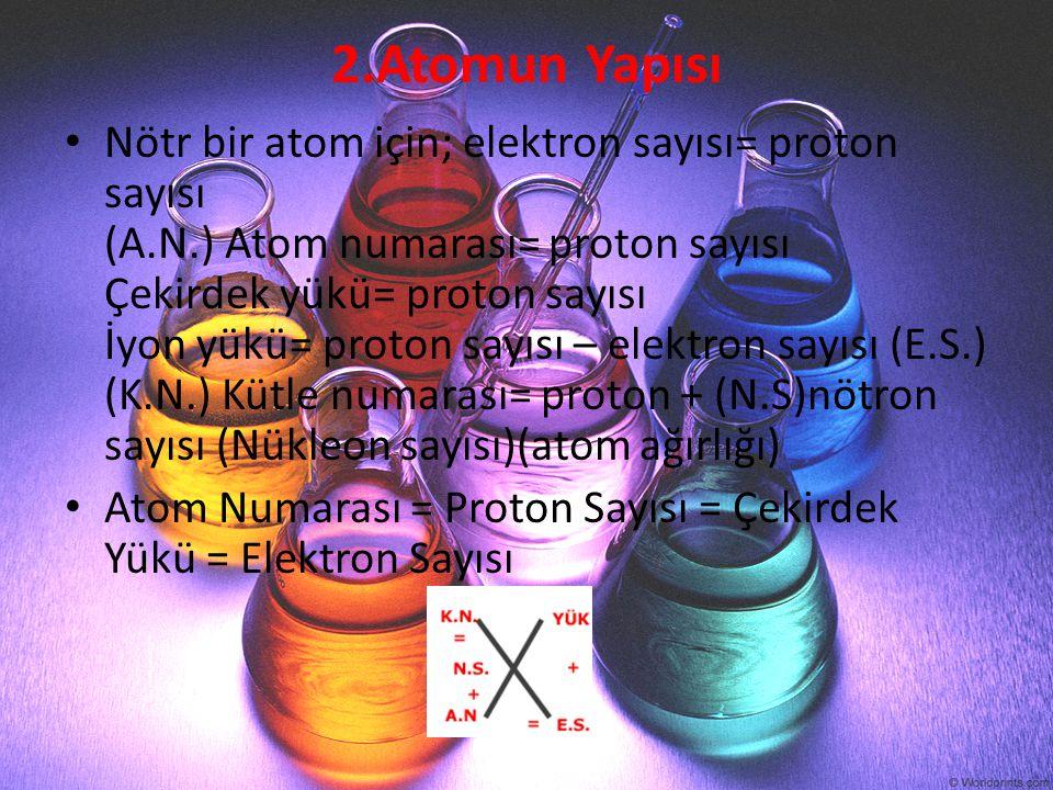 2.Atomun Yapısı Nötr bir atom için; elektron sayısı= proton sayısı (A.N.) Atom numarası= proton sayısı Çekirdek yükü= proton sayısı İyon yükü= proton
