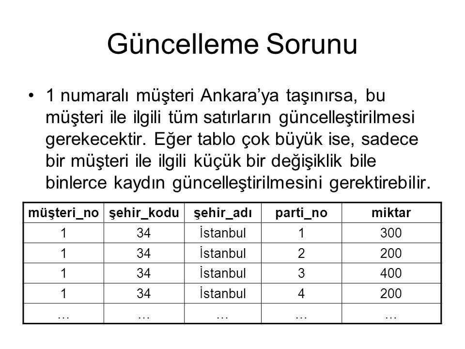 1 numaralı müşteri Ankara'ya taşınırsa, bu müşteri ile ilgili tüm satırların güncelleştirilmesi gerekecektir. Eğer tablo çok büyük ise, sadece bir müş