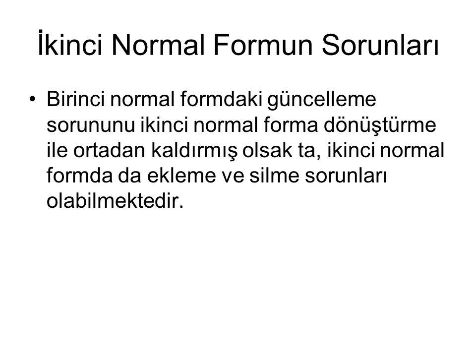 Birinci normal formdaki güncelleme sorununu ikinci normal forma dönüştürme ile ortadan kaldırmış olsak ta, ikinci normal formda da ekleme ve silme sor