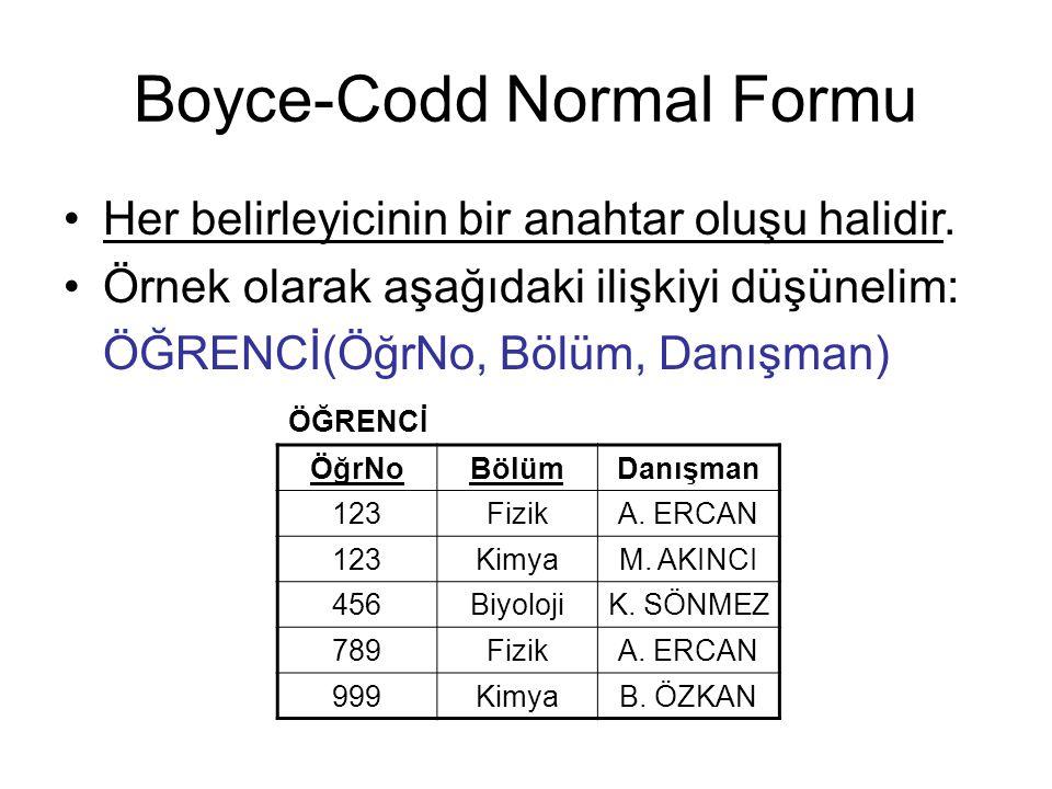 Boyce-Codd Normal Formu ÖğrNoBölümDanışman 123FizikA. ERCAN 123KimyaM. AKINCI 456BiyolojiK. SÖNMEZ 789FizikA. ERCAN 999KimyaB. ÖZKAN Her belirleyicini