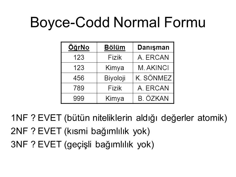 Boyce-Codd Normal Formu ÖğrNoBölümDanışman 123FizikA. ERCAN 123KimyaM. AKINCI 456BiyolojiK. SÖNMEZ 789FizikA. ERCAN 999KimyaB. ÖZKAN 1NF ? 2NF ? 3NF ?