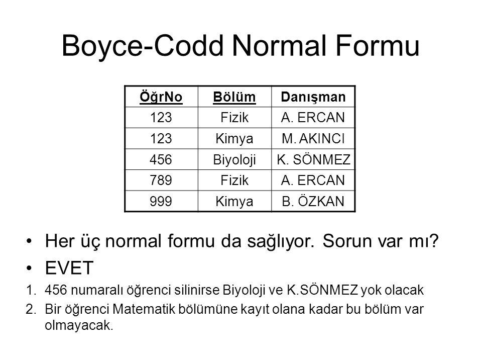 Boyce-Codd Normal Formu ÖğrNoBölümDanışman 123FizikA. ERCAN 123KimyaM. AKINCI 456BiyolojiK. SÖNMEZ 789FizikA. ERCAN 999KimyaB. ÖZKAN Her üç normal for