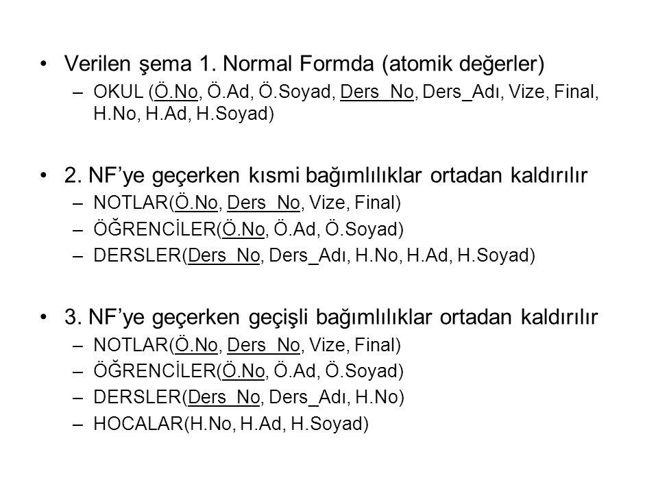 Verilen şema 1. Normal Formda (atomik değerler) –OKUL (Ö.No, Ö.Ad, Ö.Soyad, Ders_No, Ders_Adı, Vize, Final, H.No, H.Ad, H.Soyad) 2. NF'ye geçerken kıs