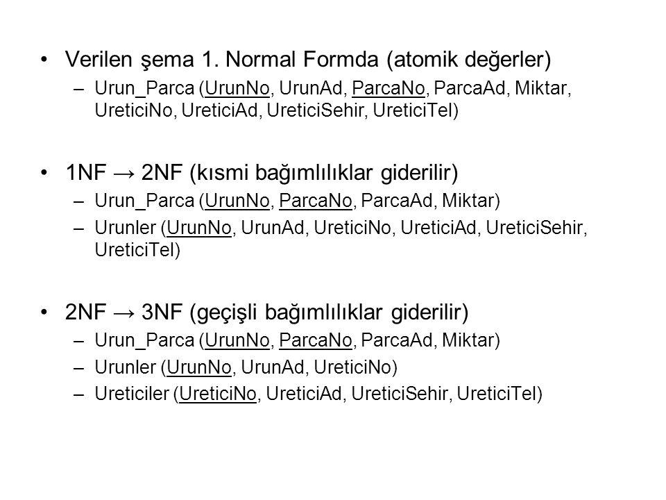 Verilen şema 1. Normal Formda (atomik değerler) –Urun_Parca (UrunNo, UrunAd, ParcaNo, ParcaAd, Miktar, UreticiNo, UreticiAd, UreticiSehir, UreticiTel)