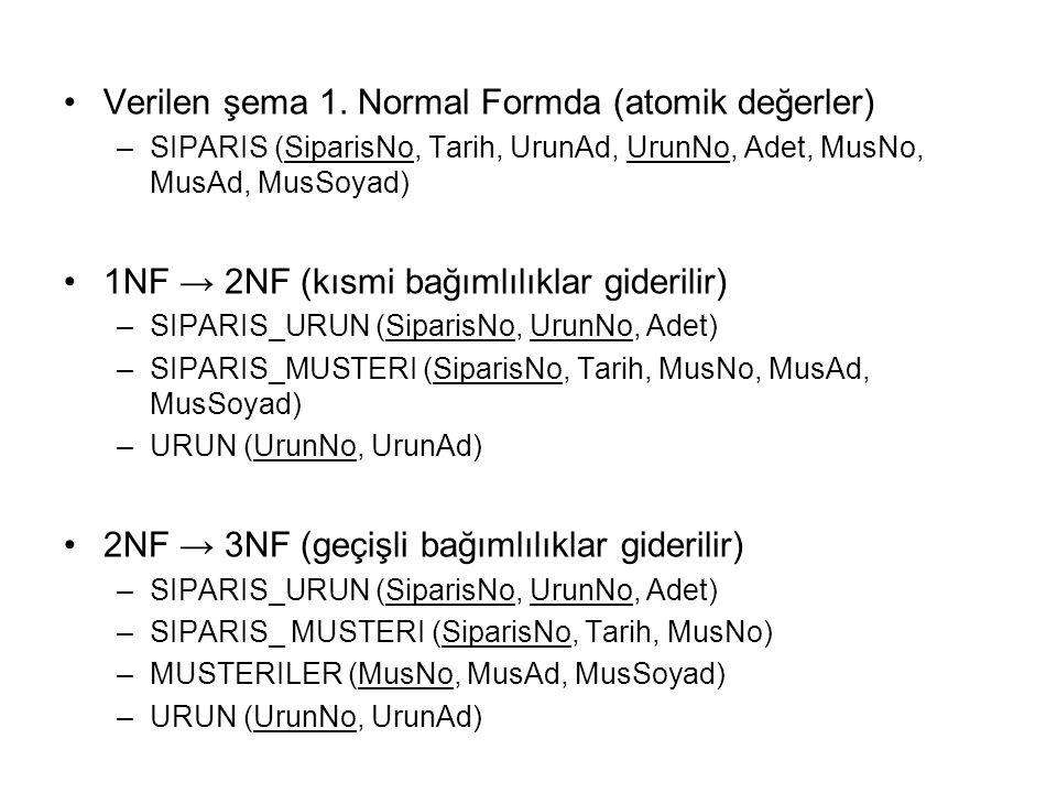 Verilen şema 1. Normal Formda (atomik değerler) –SIPARIS (SiparisNo, Tarih, UrunAd, UrunNo, Adet, MusNo, MusAd, MusSoyad) 1NF → 2NF (kısmi bağımlılıkl