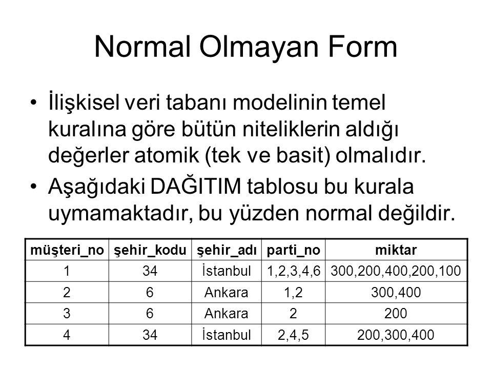 Normal Olmayan Form İlişkisel veri tabanı modelinin temel kuralına göre bütün niteliklerin aldığı değerler atomik (tek ve basit) olmalıdır. Aşağıdaki