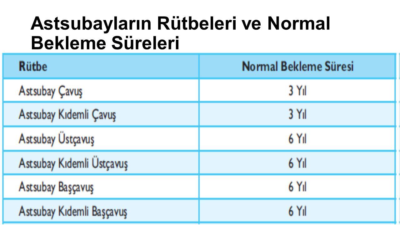 Astsubayların Rütbeleri ve Normal Bekleme Süreleri