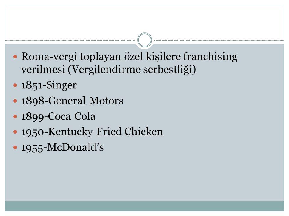 Roma-vergi toplayan özel kişilere franchising verilmesi (Vergilendirme serbestliği) 1851-Singer 1898-General Motors 1899-Coca Cola 1950-Kentucky Fried Chicken 1955-McDonald's