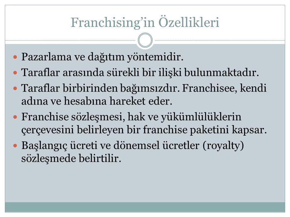 Franchising'in Özellikleri Pazarlama ve dağıtım yöntemidir.