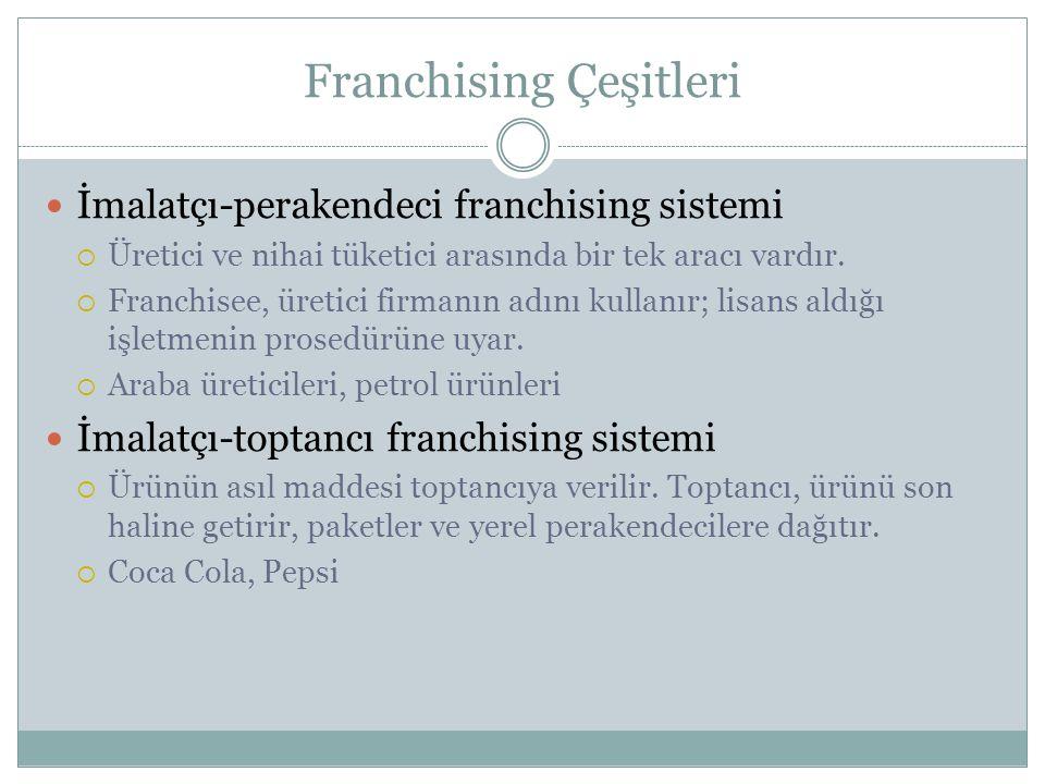 Franchising Çeşitleri İmalatçı-perakendeci franchising sistemi  Üretici ve nihai tüketici arasında bir tek aracı vardır.