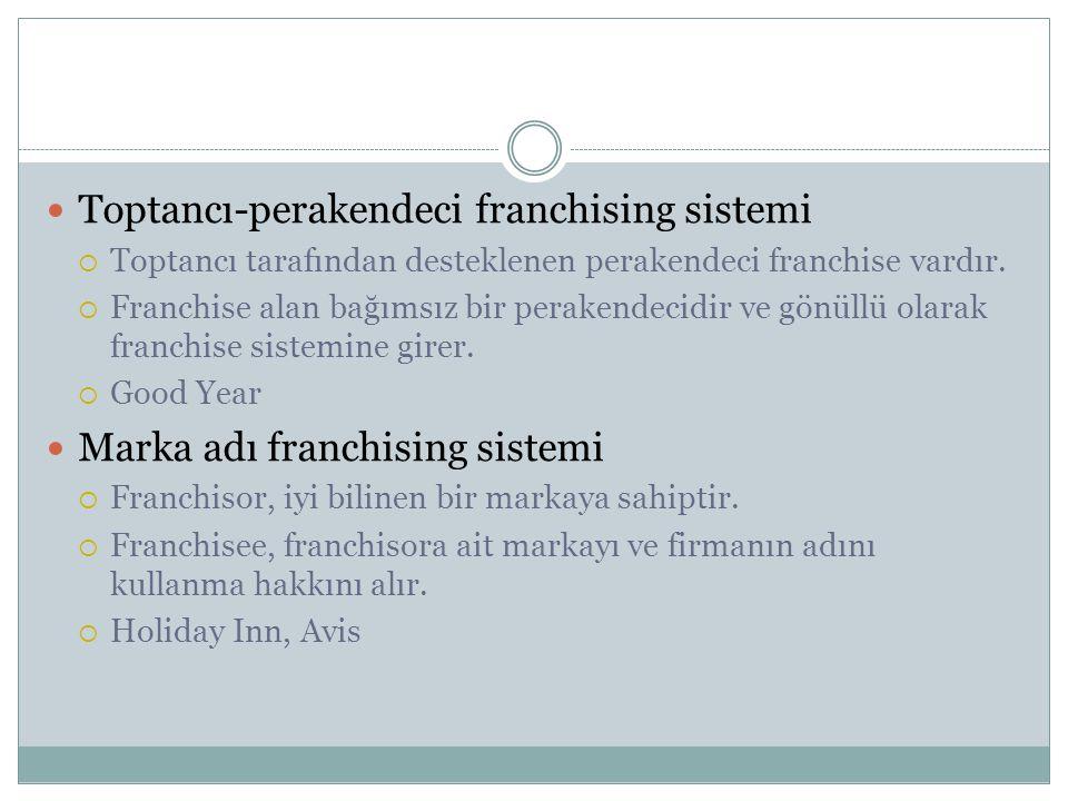 Toptancı-perakendeci franchising sistemi  Toptancı tarafından desteklenen perakendeci franchise vardır.