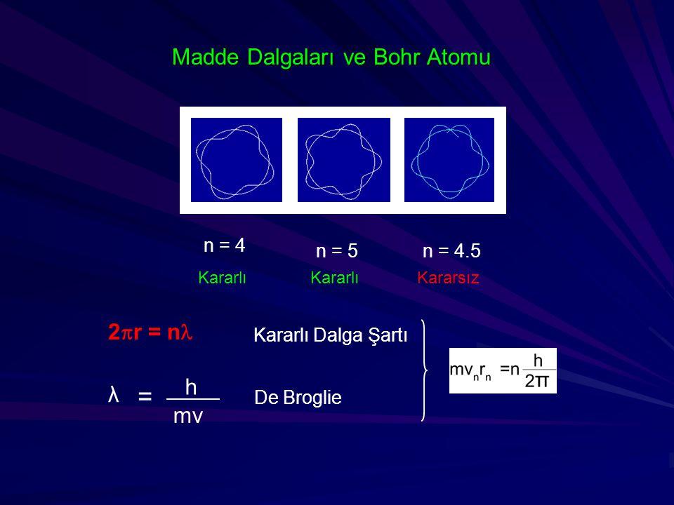 Madde Dalgaları ve Bohr Atomu 2  r = n n = 4 n = 5n = 4.5 Kararlı Dalga Şartı λ = h mv De Broglie KararlıKararsızKararlı