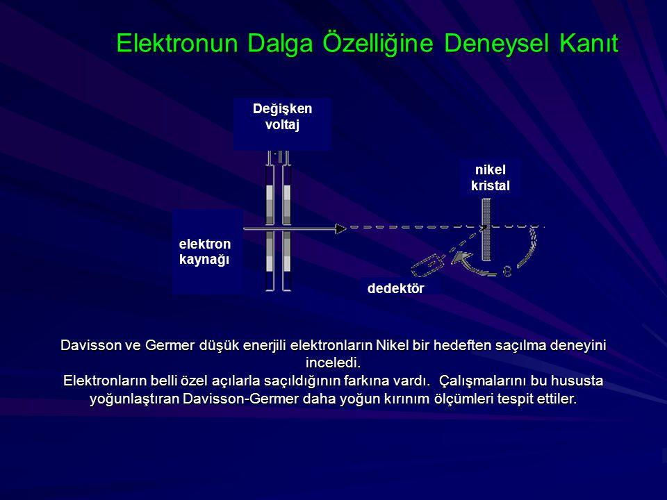 Elektronun Dalga Özelliğine Deneysel Kanıt Davisson ve Germer düşük enerjili elektronların Nikel bir hedeften saçılma deneyini inceledi. Elektronların