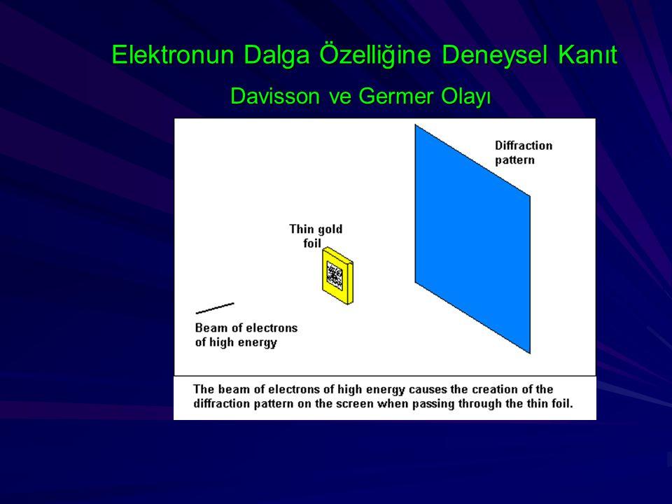 Davisson ve Germer Olayı Elektronun Dalga Özelliğine Deneysel Kanıt