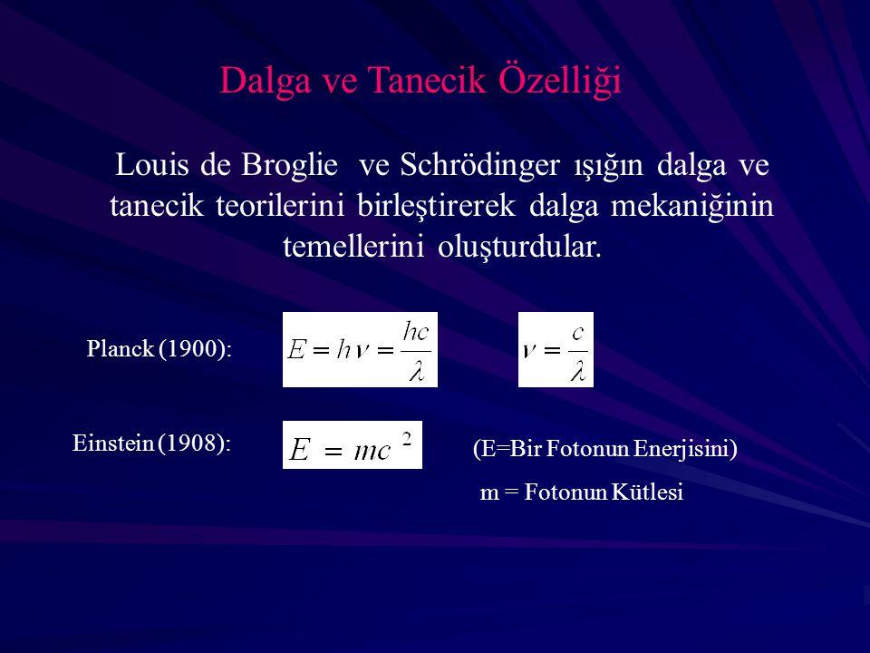 Planck (1900): (E=Bir Fotonun Enerjisini) Einstein (1908): m = Fotonun Kütlesi Dalga ve Tanecik Özelliği Louis de Broglie ve Schrödinger ışığın dalga ve tanecik teorilerini birleştirerek dalga mekaniğinin temellerini oluşturdular.
