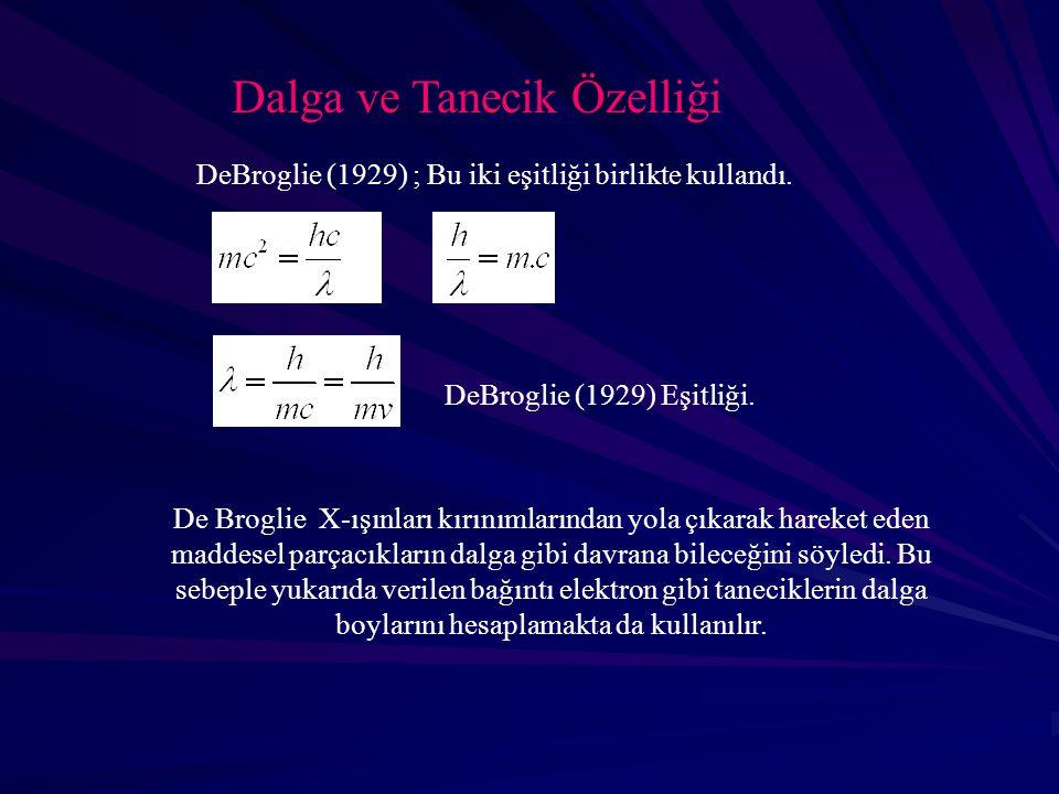 Dalga ve Tanecik Özelliği DeBroglie (1929) ; Bu iki eşitliği birlikte kullandı. DeBroglie (1929) Eşitliği. De Broglie X-ışınları kırınımlarından yola