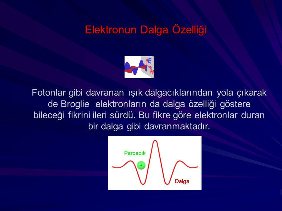 Elektronun Dalga Özelliği Fotonlar gibi davranan ışık dalgacıklarından yola çıkarak de Broglie elektronların da dalga özelliği göstere bileceği fikrini ileri sürdü.