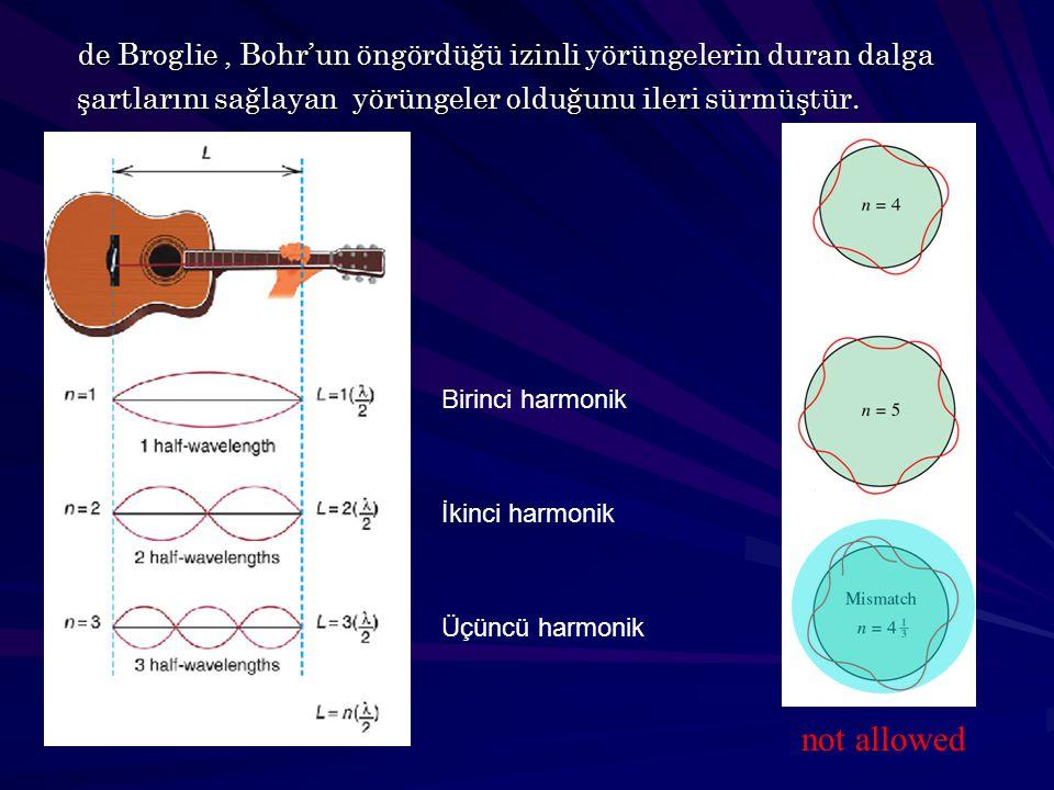 de Broglie, Bohr'un öngördüğü izinli yörüngelerin duran dalga şartlarını sağlayan yörüngeler olduğunu ileri sürmüştür.