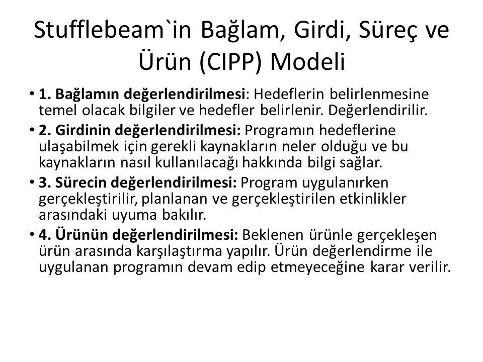 Stufflebeam`in Bağlam, Girdi, Süreç ve Ürün (CIPP) Modeli 1. Bağlamın değerlendirilmesi: Hedeflerin belirlenmesine temel olacak bilgiler ve hedefler b