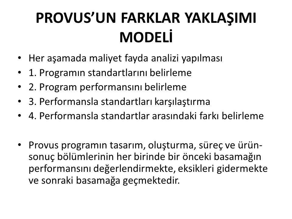 PROVUS'UN FARKLAR YAKLAŞIMI MODELİ Her aşamada maliyet fayda analizi yapılması 1. Programın standartlarını belirleme 2. Program performansını belirlem