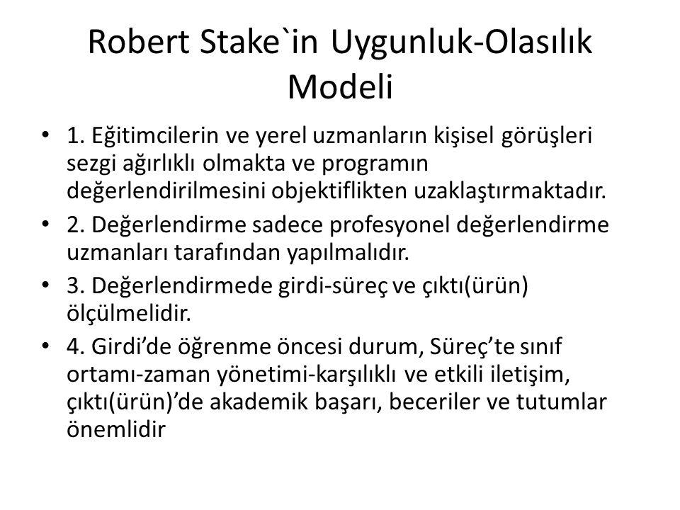 Robert Stake`in Uygunluk-Olasılık Modeli 1. Eğitimcilerin ve yerel uzmanların kişisel görüşleri sezgi ağırlıklı olmakta ve programın değerlendirilmesi
