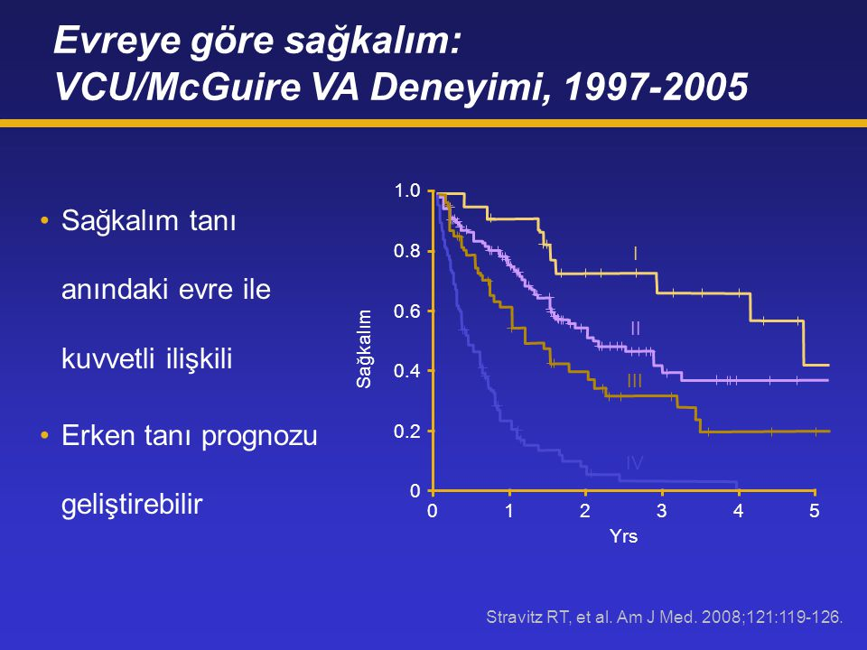 Evreye göre sağkalım: VCU/McGuire VA Deneyimi, 1997-2005 Sağkalım tanı anındaki evre ile kuvvetli ilişkili Erken tanı prognozu geliştirebilir Stravitz