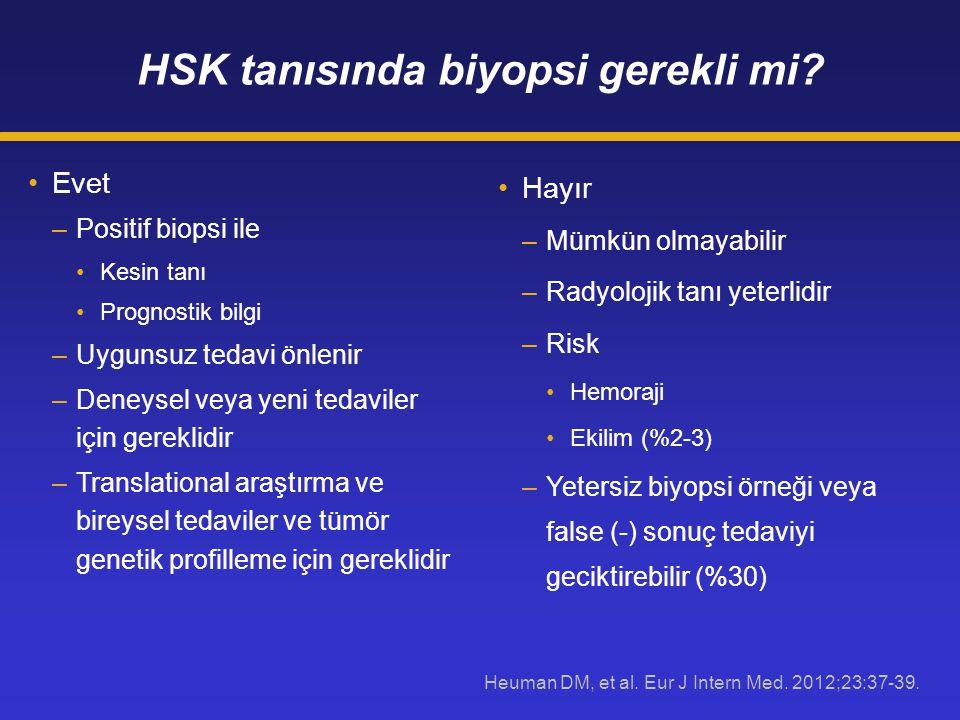 HSK tanısında biyopsi gerekli mi? Evet –Positif biopsi ile Kesin tanı Prognostik bilgi –Uygunsuz tedavi önlenir –Deneysel veya yeni tedaviler için ger