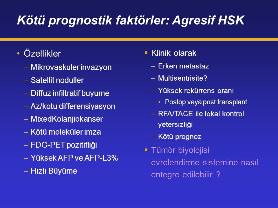 Kötü prognostik faktörler: Agresif HSK Özellikler –Mikrovaskuler invazyon –Satellit nodüller –Diffüz infiltratif büyüme –Az/kötü differensiyasyon –Mix