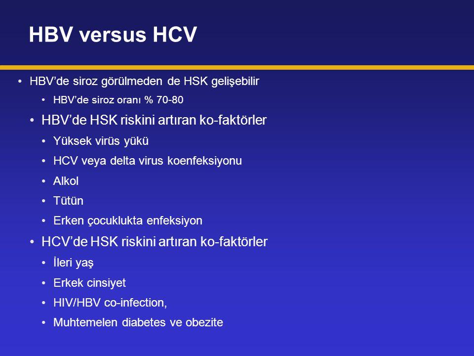 HBV'de siroz görülmeden de HSK gelişebilir HBV'de siroz oranı % 70-80 HBV'de HSK riskini artıran ko-faktörler Yüksek virüs yükü HCV veya delta virus k